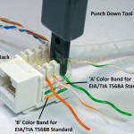 how to install an ethernet jack for a home network rh handymanhowto com how to wire an rj45 wall socket how to wire an rj45 wall socket